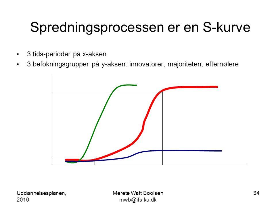 Uddannelsesplanen, 2010 Merete Watt Boolsen mwb@ifs.ku.dk 34 Spredningsprocessen er en S-kurve •3 tids-perioder på x-aksen •3 befokningsgrupper på y-aksen: innovatorer, majoriteten, efternølere