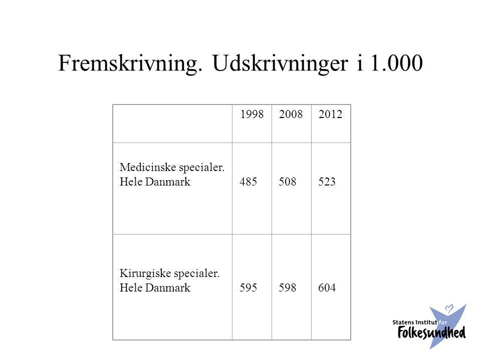 199820082012 Medicinske specialer. Hele Danmark 485 508 523 Kirurgiske specialer.