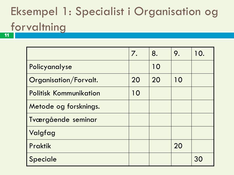 11 Eksempel 1: Specialist i Organisation og forvaltning 11 7.8.9.10.