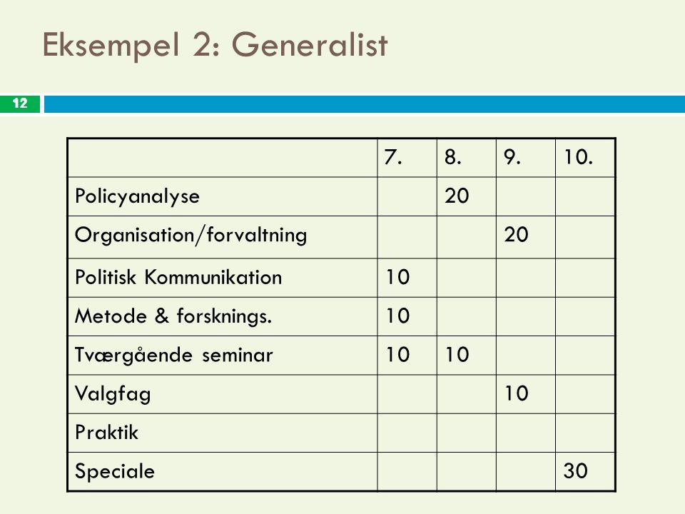 12 Eksempel 2: Generalist 12 7.8.9.10.
