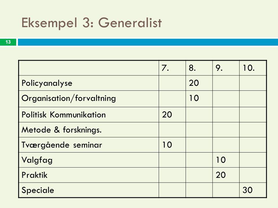 13 Eksempel 3: Generalist 7.8.9.10.
