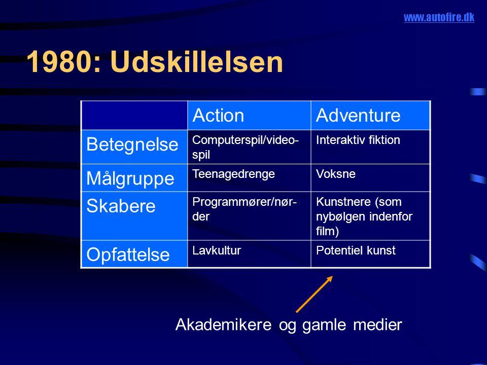1980: Udskillelsen www.autofire.dk ActionAdventure Betegnelse Computerspil/video- spil Interaktiv fiktion Målgruppe TeenagedrengeVoksne Skabere Programmører/nør- der Kunstnere (som nybølgen indenfor film) Opfattelse LavkulturPotentiel kunst Akademikere og gamle medier