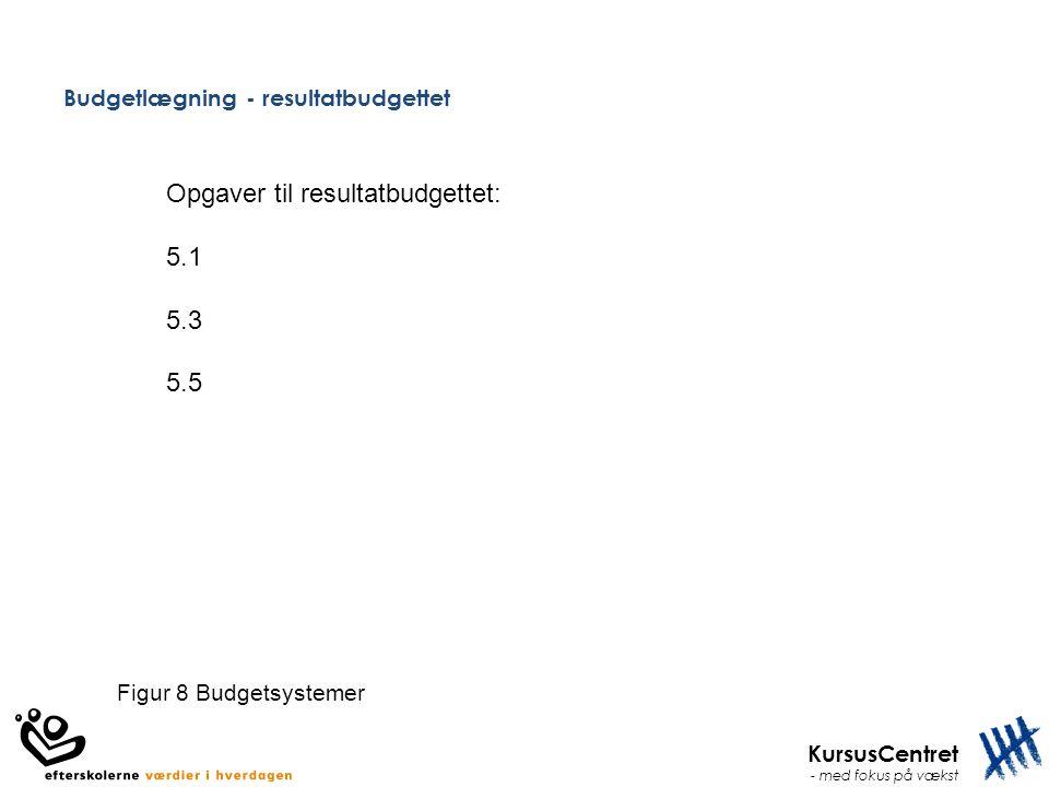 KursusCentret - med fokus på vækst Budgetlægning - resultatbudgettet Figur 8 Budgetsystemer Opgaver til resultatbudgettet: 5.1 5.3 5.5
