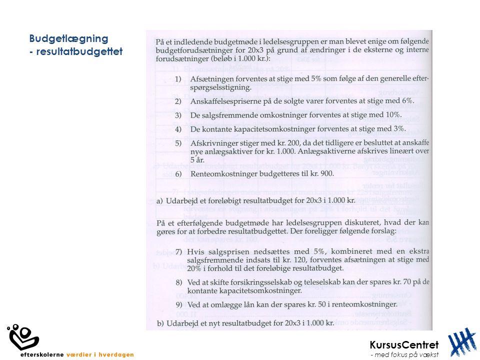 KursusCentret - med fokus på vækst Budgetlægning - resultatbudgettet
