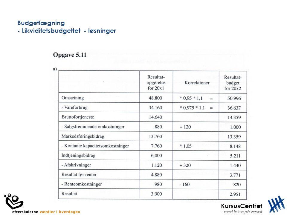 KursusCentret - med fokus på vækst Budgetlægning - Likviditetsbudgettet - løsninger