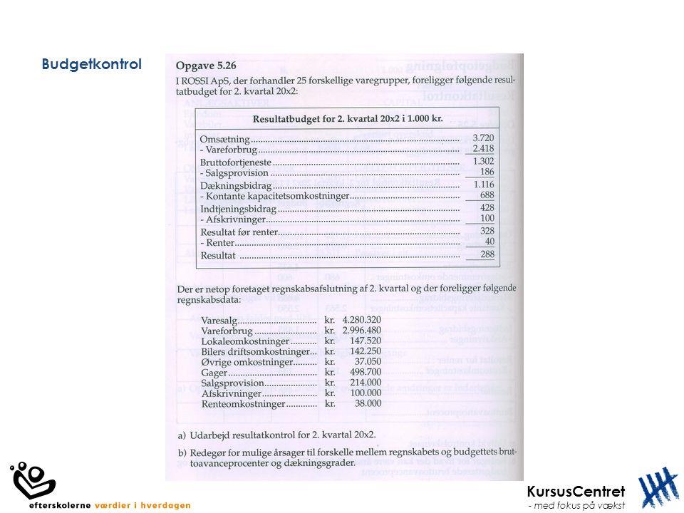 KursusCentret - med fokus på vækst Budgetkontrol