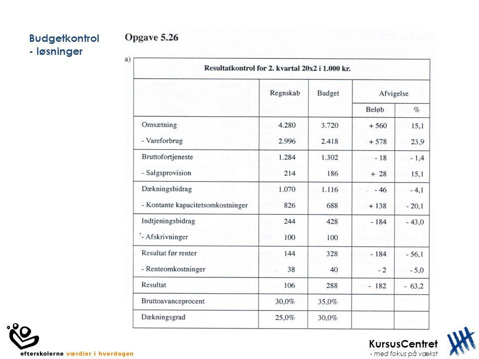 KursusCentret - med fokus på vækst Budgetkontrol - løsninger
