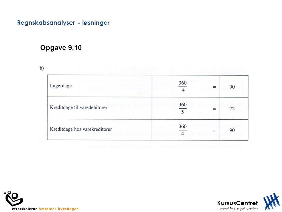 KursusCentret - med fokus på vækst Regnskabsanalyser - løsninger Opgave 9.10