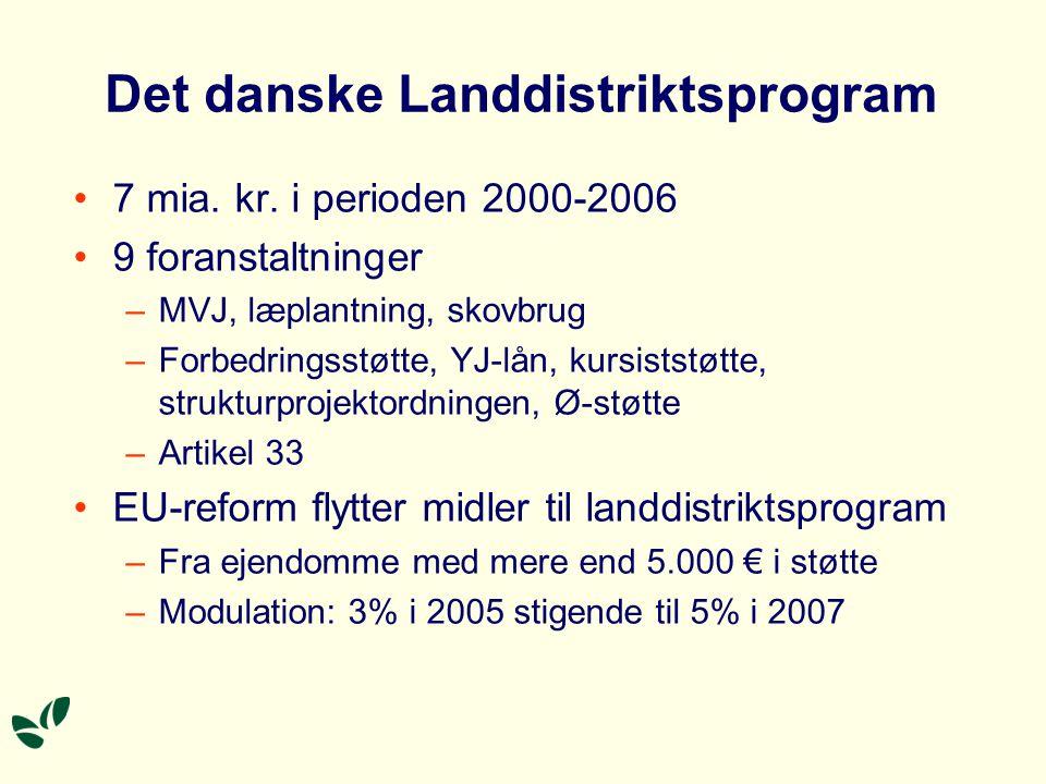 Det danske Landdistriktsprogram •7 mia. kr.