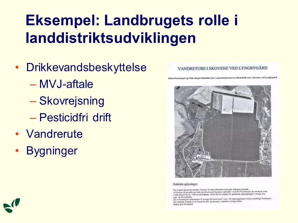 Eksempel: Landbrugets rolle i landdistriktsudviklingen •Drikkevandsbeskyttelse –MVJ-aftale –Skovrejsning –Pesticidfri drift •Vandrerute •Bygninger