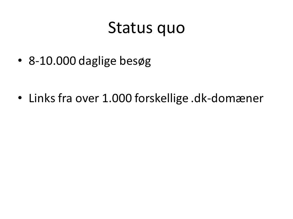 Status quo • 8-10.000 daglige besøg • Links fra over 1.000 forskellige.dk-domæner