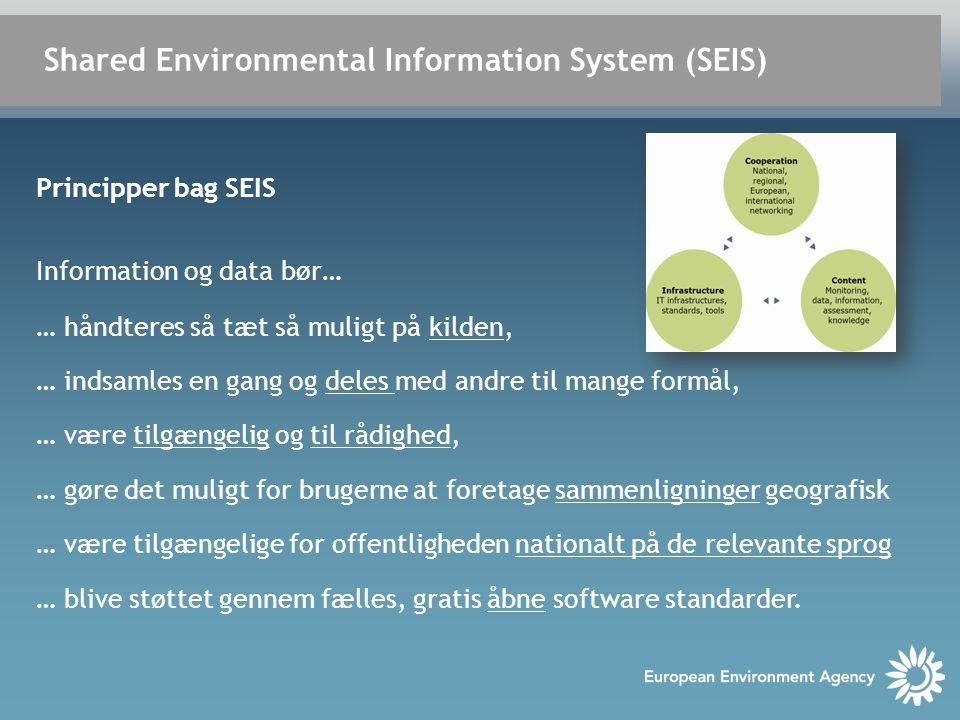 Shared Environmental Information System (SEIS) Principper bag SEIS Information og data bør… … håndteres så tæt så muligt på kilden, … indsamles en gang og deles med andre til mange formål, … være tilgængelig og til rådighed, … gøre det muligt for brugerne at foretage sammenligninger geografisk … være tilgængelige for offentligheden nationalt på de relevante sprog … blive støttet gennem fælles, gratis åbne software standarder.
