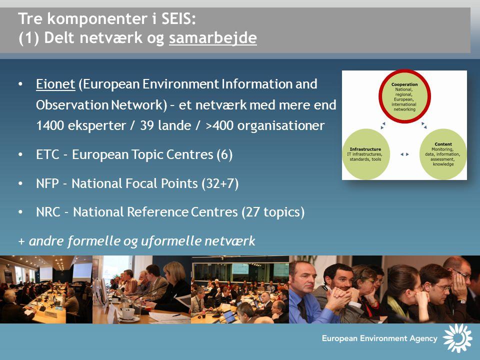 • Eionet (European Environment Information and Observation Network) – et netværk med mere end 1400 eksperter / 39 lande / >400 organisationer • ETC - European Topic Centres (6) • NFP - National Focal Points (32+7) • NRC - National Reference Centres (27 topics) + andre formelle og uformelle netværk Tre komponenter i SEIS: (1) Delt netværk og samarbejde