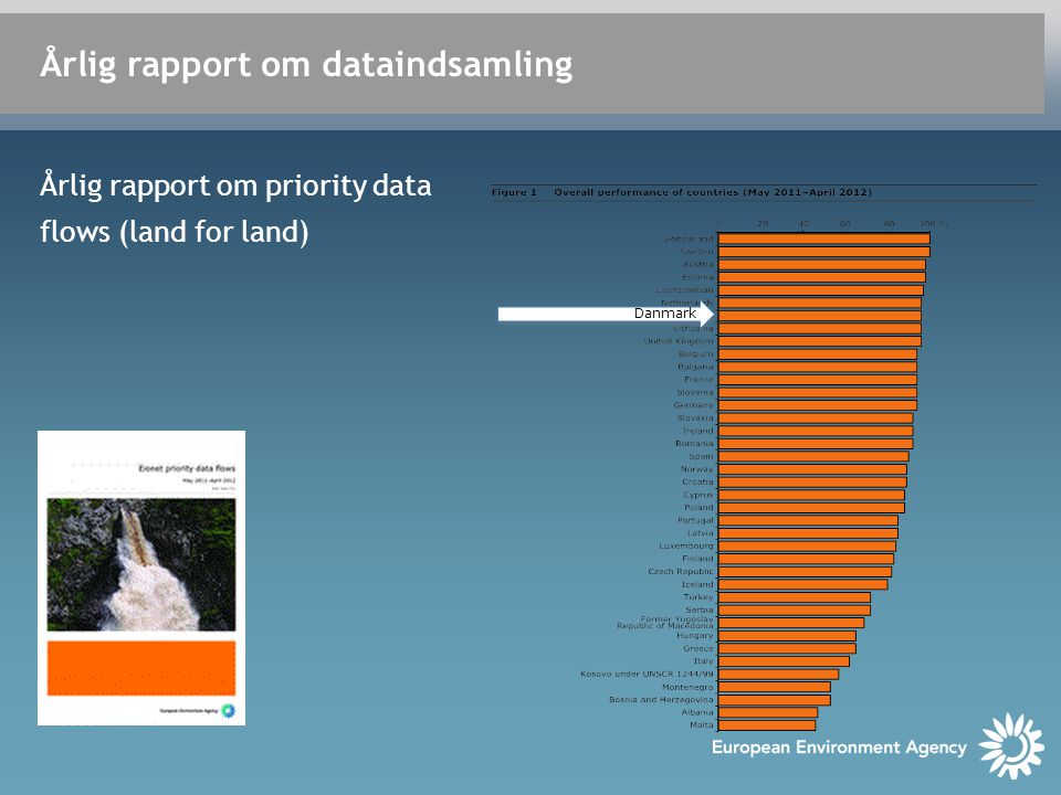 Årlig rapport om dataindsamling Årlig rapport om priority data flows (land for land) Danmark