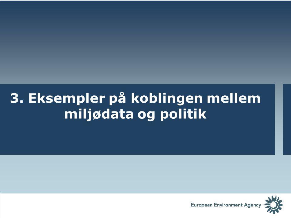 3. Eksempler på koblingen mellem miljødata og politik