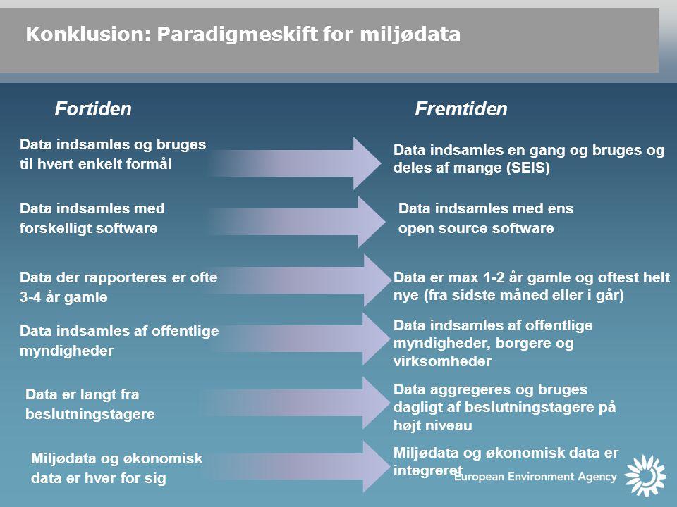 Konklusion: Paradigmeskift for miljødata Data indsamles og bruges til hvert enkelt formål FortidenFremtiden Data indsamles en gang og bruges og deles af mange (SEIS) Data aggregeres og bruges dagligt af beslutningstagere på højt niveau Data indsamles af offentlige myndigheder, borgere og virksomheder Data er max 1-2 år gamle og oftest helt nye (fra sidste måned eller i går) Data der rapporteres er ofte 3-4 år gamle Data er langt fra beslutningstagere Data indsamles af offentlige myndigheder Data indsamles med forskelligt software Data indsamles med ens open source software Miljødata og økonomisk data er hver for sig Miljødata og økonomisk data er integreret