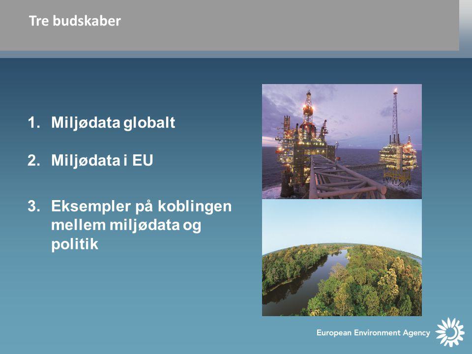 Tre budskaber 1.Miljødata globalt 2.Miljødata i EU 3.Eksempler på koblingen mellem miljødata og politik