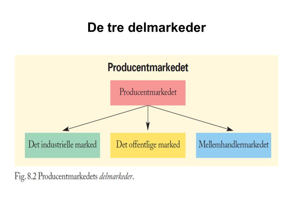 De tre delmarkeder