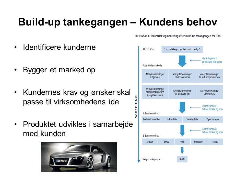 Build-up tankegangen – Kundens behov •Identificere kunderne •Bygger et marked op •Kundernes krav og ønsker skal passe til virksomhedens ide •Produktet