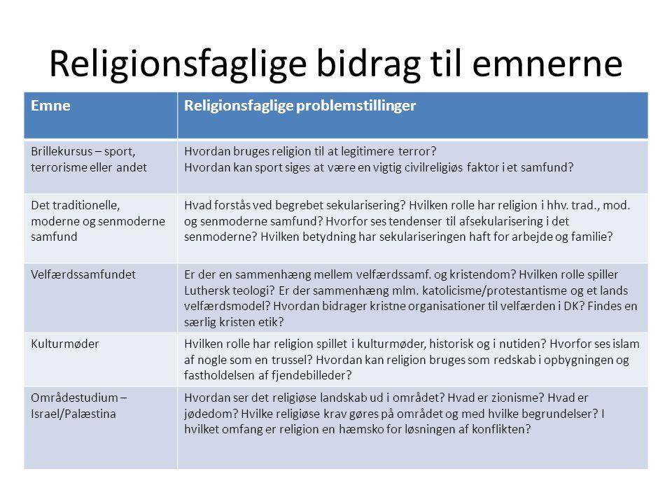 Religionsfaglige bidrag til emnerne EmneReligionsfaglige problemstillinger Brillekursus – sport, terrorisme eller andet Hvordan bruges religion til at legitimere terror.