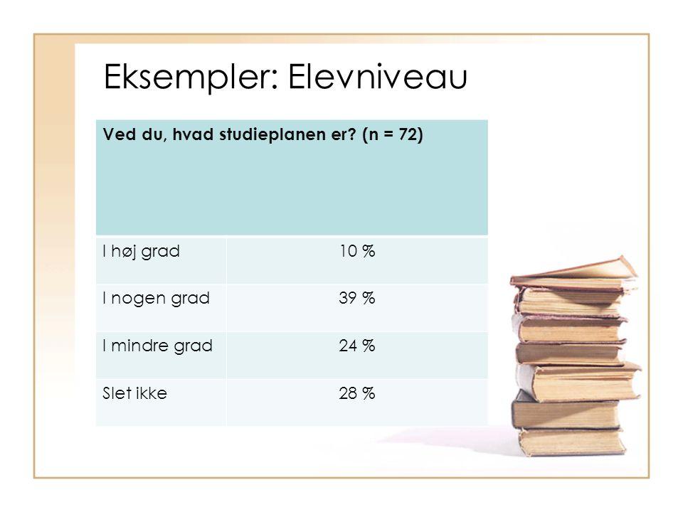 Eksempler: Elevniveau Ved du, hvad studieplanen er.