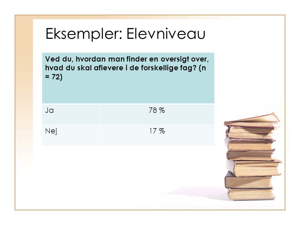 Eksempler: Elevniveau Ved du, hvordan man finder en oversigt over, hvad du skal aflevere i de forskellige fag.