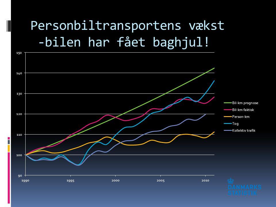 Personbiltransportens vækst -bilen har fået baghjul!