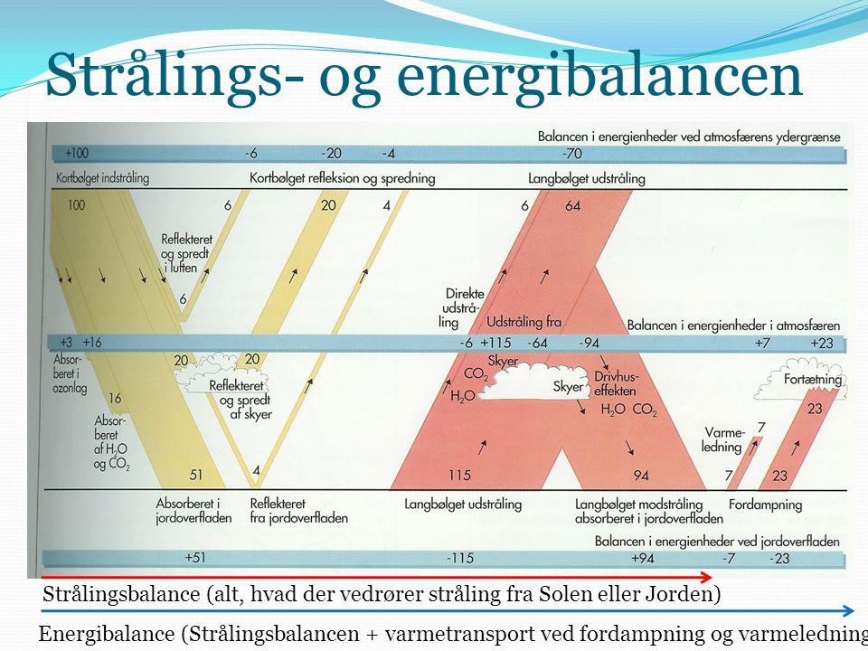 Strålings- og energibalancen Strålingsbalance (alt, hvad der vedrører stråling fra Solen eller Jorden) Energibalance (Strålingsbalancen + varmetranspo