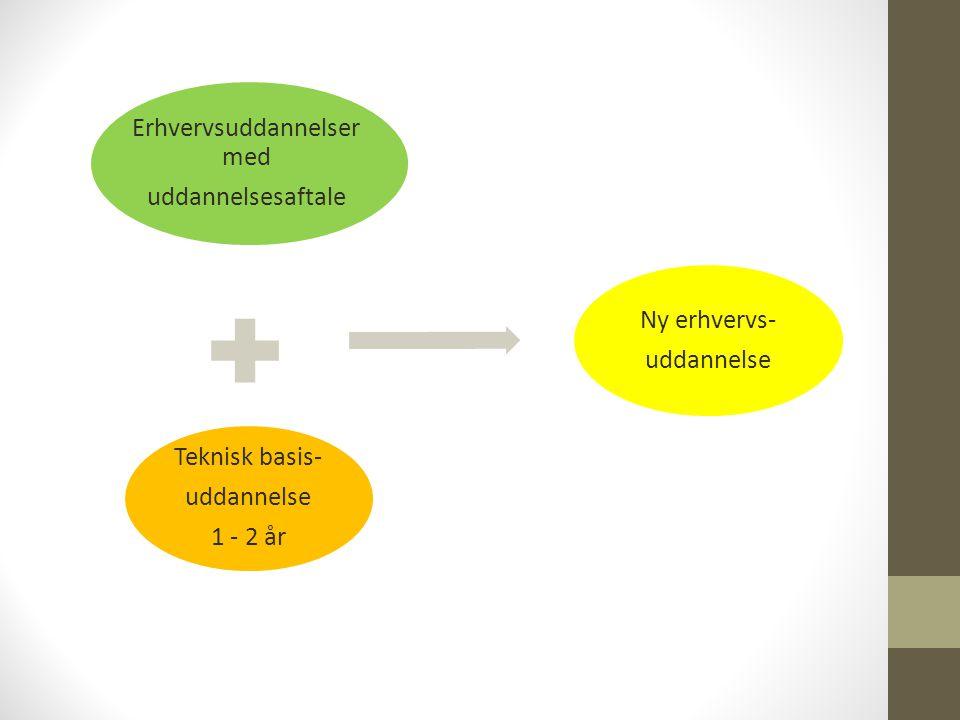Erhvervsuddannelser med uddannelsesaftale Teknisk basis- uddannelse 1 - 2 år Ny erhvervs- uddannelse
