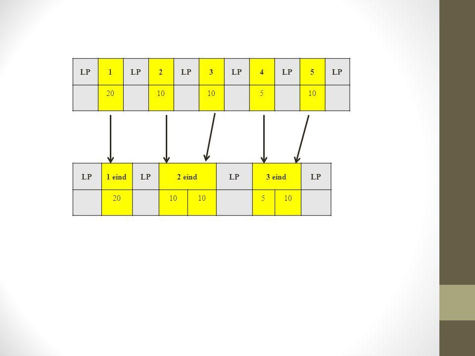 LP1 2 3 4 5 20 10 5 LP1 eindLP2 eindLP3 eindLP 20 10 5