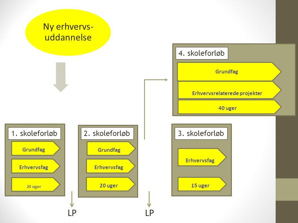 Ny erhvervs- uddannelse Grundfag Erhvervsfag Grundfag Erhvervsfag 1.