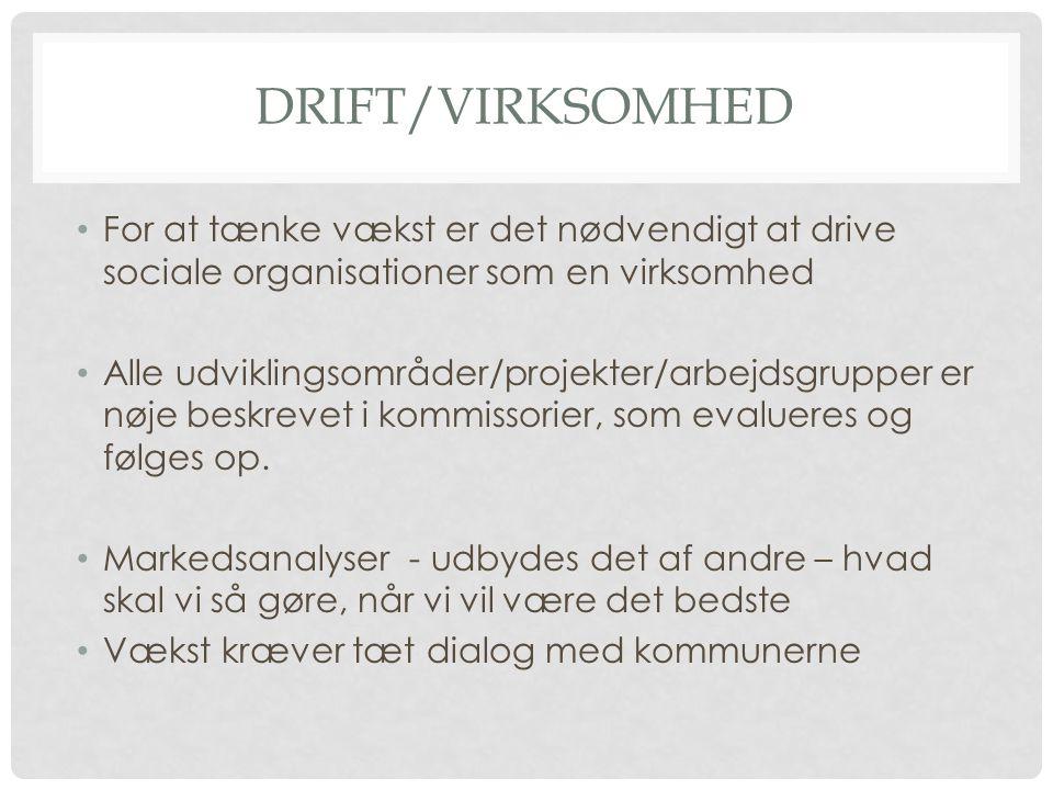 DRIFT/VIRKSOMHED • For at tænke vækst er det nødvendigt at drive sociale organisationer som en virksomhed • Alle udviklingsområder/projekter/arbejdsgrupper er nøje beskrevet i kommissorier, som evalueres og følges op.