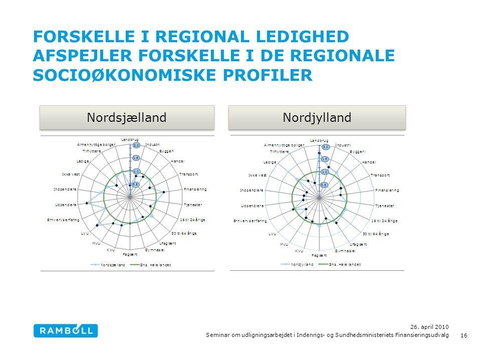 FORSKELLE I REGIONAL LEDIGHED AFSPEJLER FORSKELLE I DE REGIONALE SOCIOØKONOMISKE PROFILER 26.