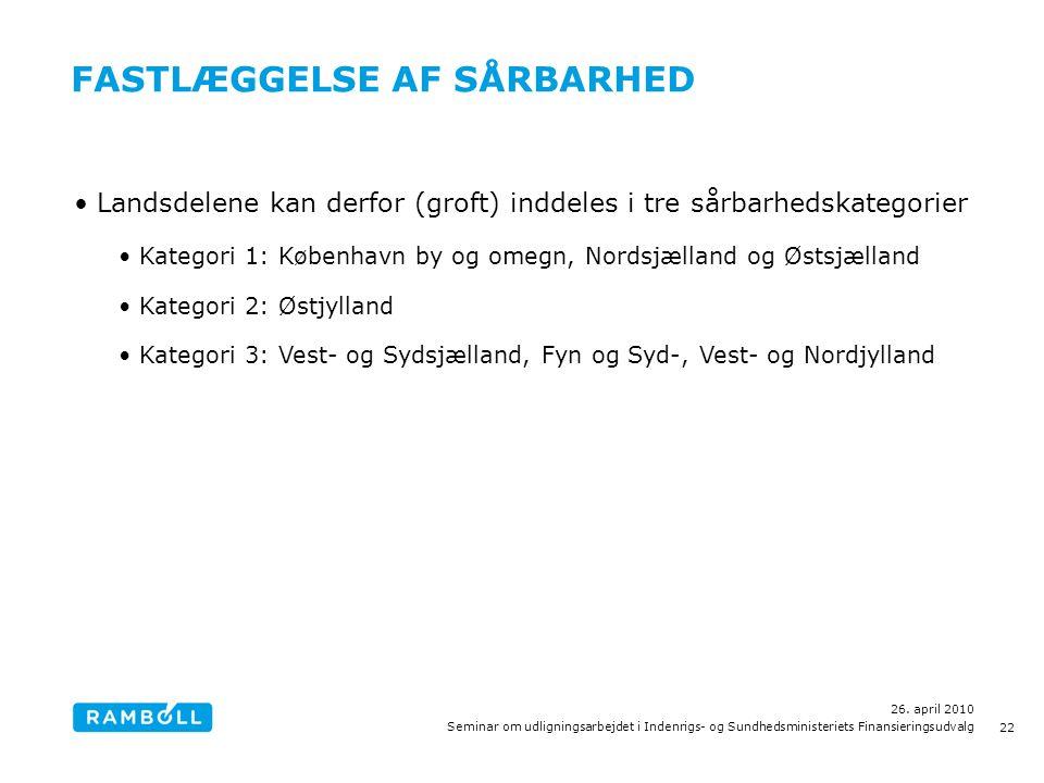 FASTLÆGGELSE AF SÅRBARHED •Landsdelene kan derfor (groft) inddeles i tre sårbarhedskategorier •Kategori 1: København by og omegn, Nordsjælland og Østsjælland •Kategori 2: Østjylland •Kategori 3: Vest- og Sydsjælland, Fyn og Syd-, Vest- og Nordjylland 26.
