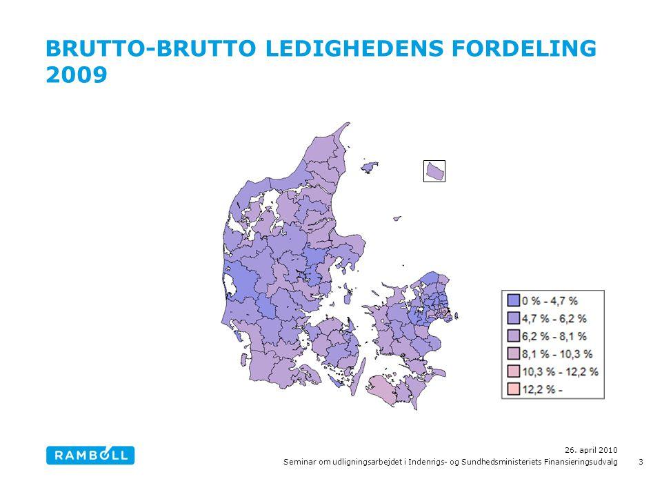 BRUTTO-BRUTTO LEDIGHEDENS FORDELING 2009 26.