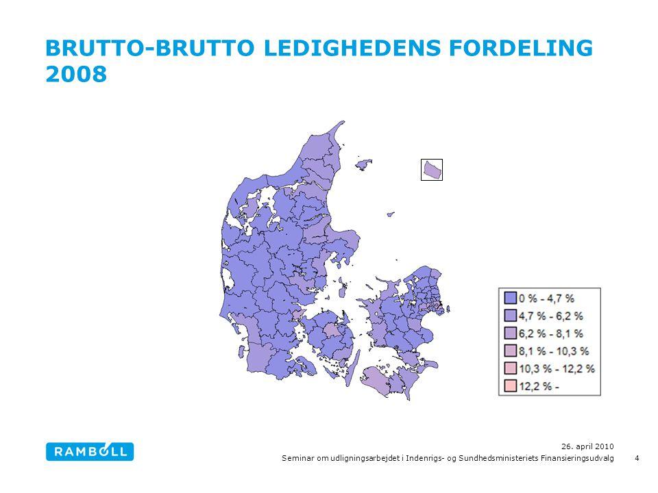 BRUTTO-BRUTTO LEDIGHEDENS FORDELING 2008 26.