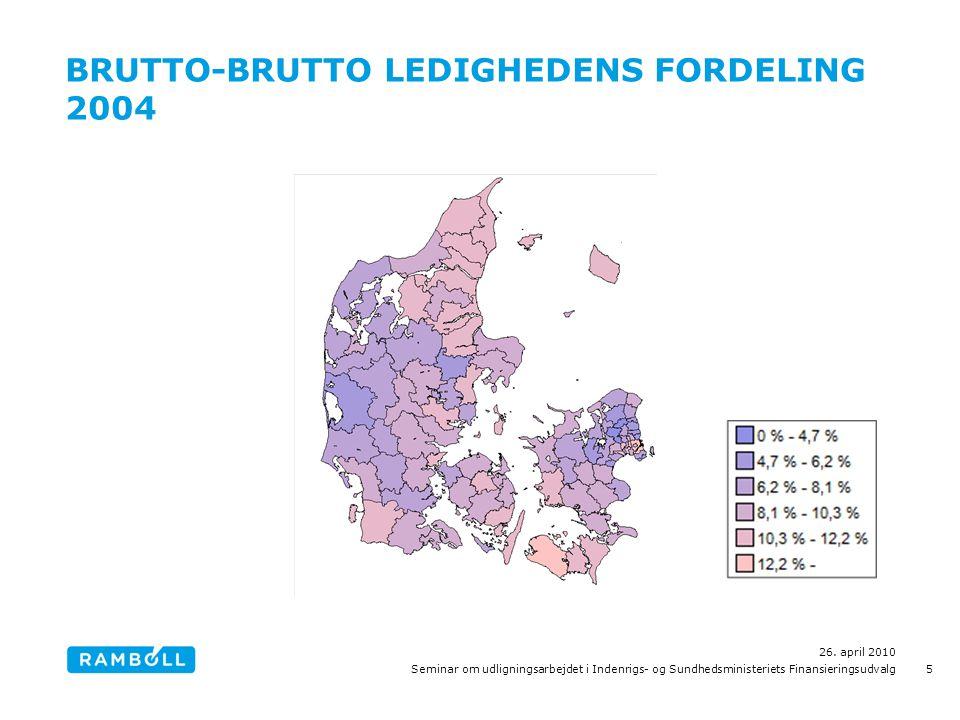 BRUTTO-BRUTTO LEDIGHEDENS FORDELING 2004 26.