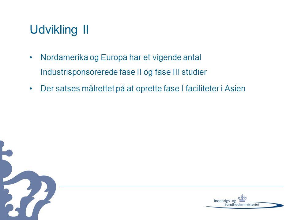 Udvikling II •Nordamerika og Europa har et vigende antal Industrisponsorerede fase II og fase III studier •Der satses målrettet på at oprette fase I faciliteter i Asien