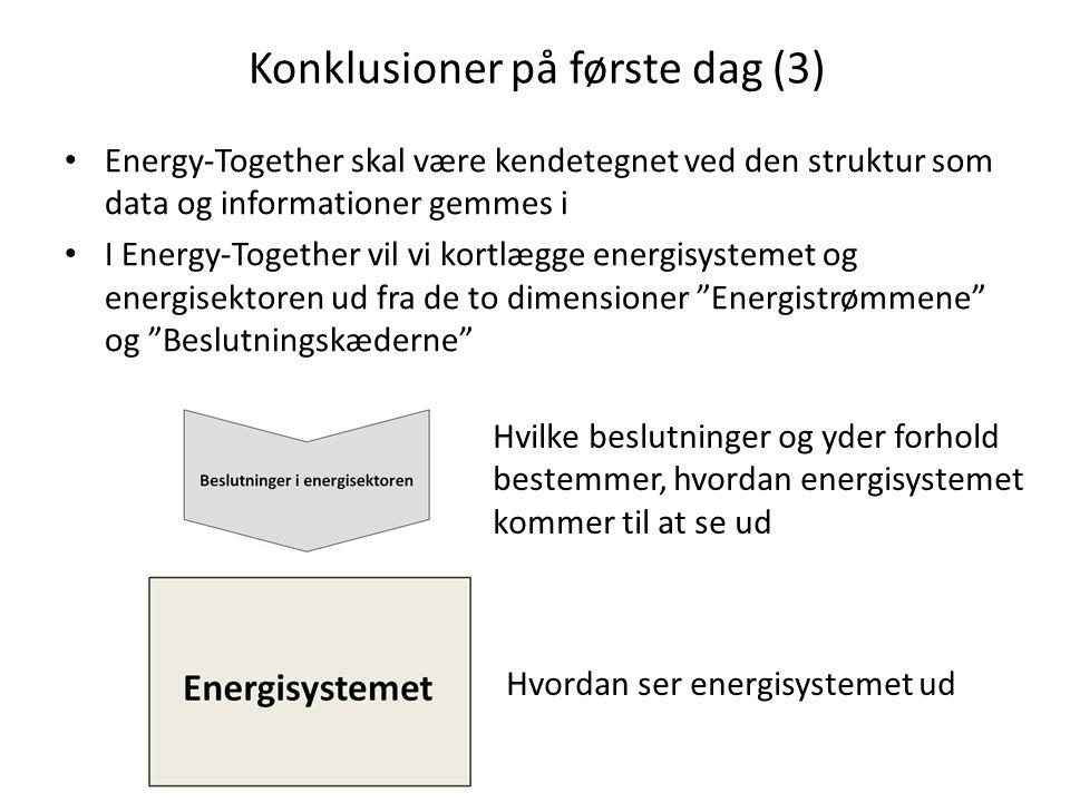 Konklusioner på første dag (3) • Energy-Together skal være kendetegnet ved den struktur som data og informationer gemmes i • I Energy-Together vil vi kortlægge energisystemet og energisektoren ud fra de to dimensioner Energistrømmene og Beslutningskæderne Hvordan ser energisystemet ud Hvilke beslutninger og yder forhold bestemmer, hvordan energisystemet kommer til at se ud