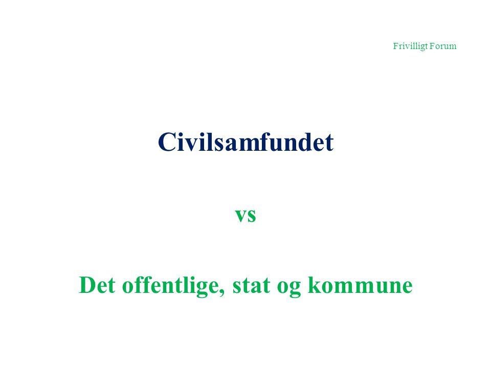 Frivilligt Forum Civilsamfundet vs Det offentlige, stat og kommune