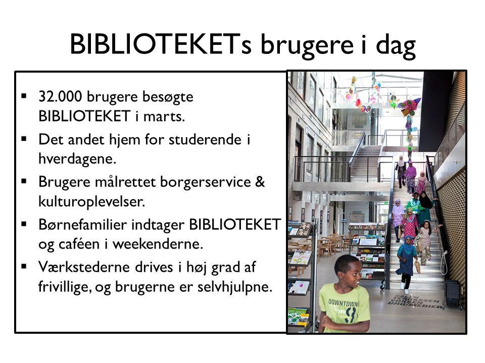 BIBLIOTEKETs brugere i dag  32.000 brugere besøgte BIBLIOTEKET i marts.