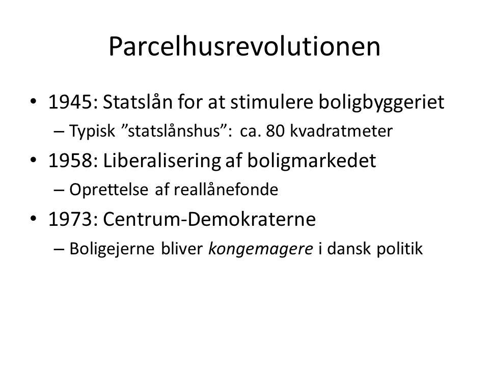 Parcelhusrevolutionen • 1945: Statslån for at stimulere boligbyggeriet – Typisk statslånshus : ca.