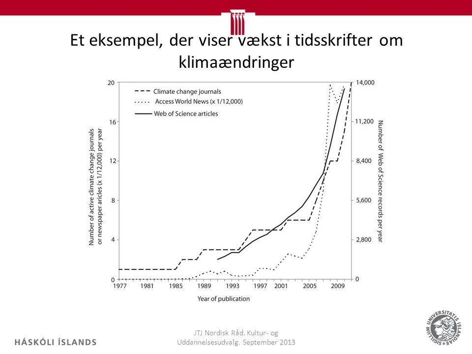 Et eksempel, der viser vækst i tidsskrifter om klimaændringer JTJ Nordisk Råd.