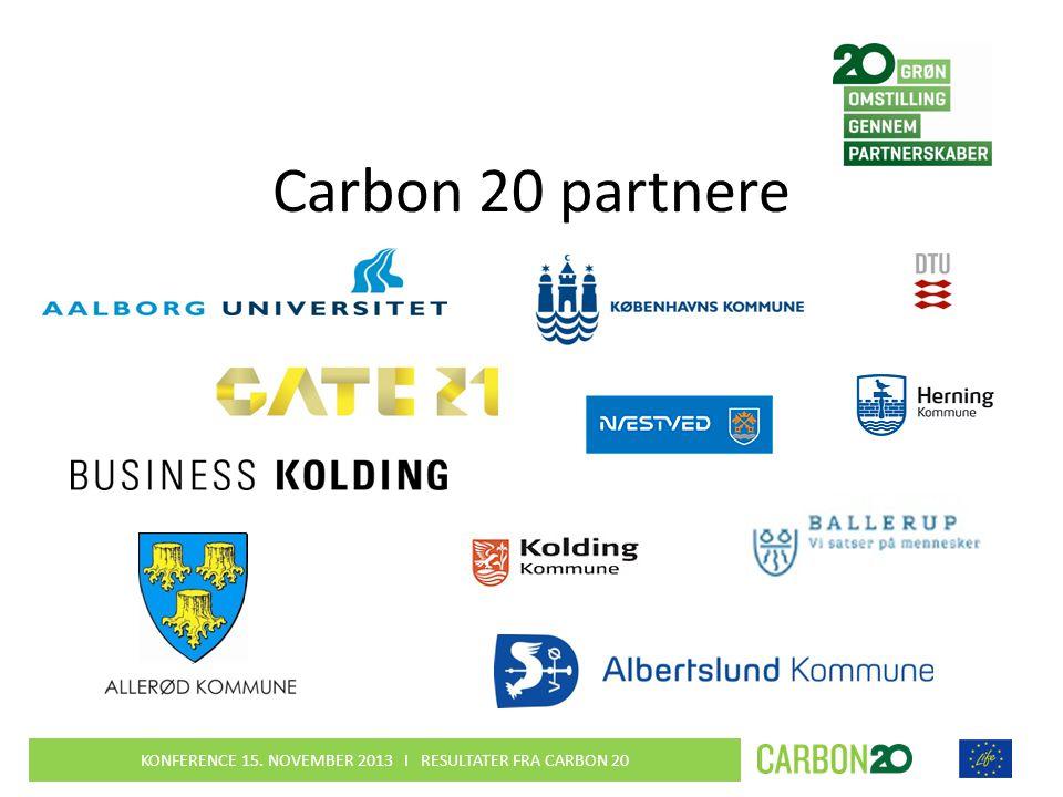 Carbon 20 partnere KONFERENCE 15. NOVEMBER 2013 I RESULTATER FRA CARBON 20