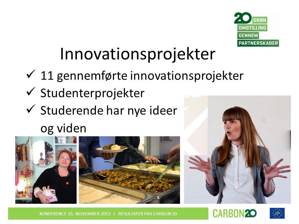 Innovationsprojekter  11 gennemførte innovationsprojekter  Studenterprojekter  Studerende har nye ideer og viden KONFERENCE 15.