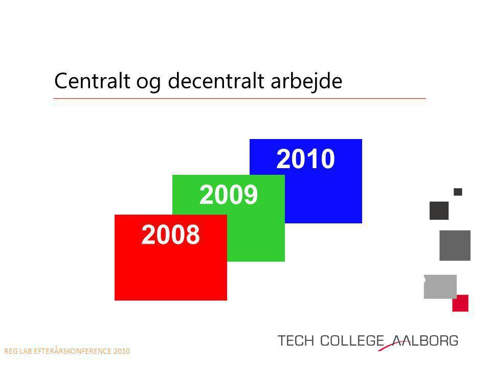 Centralt og decentralt arbejde s •For at nå dette mål skal der ske en række ændringer….
