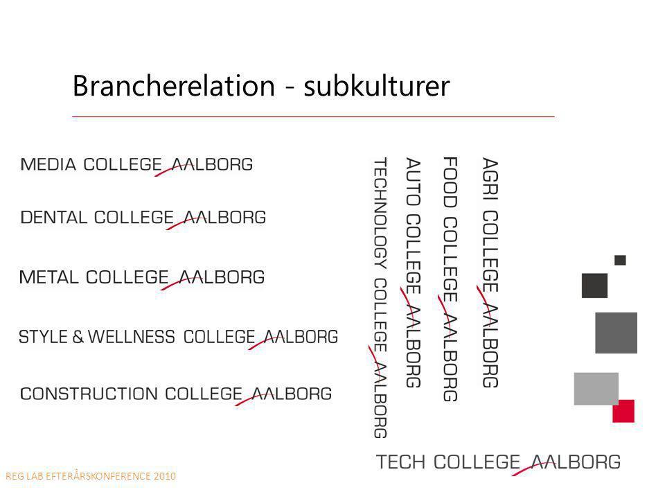 Brancherelation - subkulturer Tech College Aalborg: s •For at nå dette mål skal der ske en række ændringer….