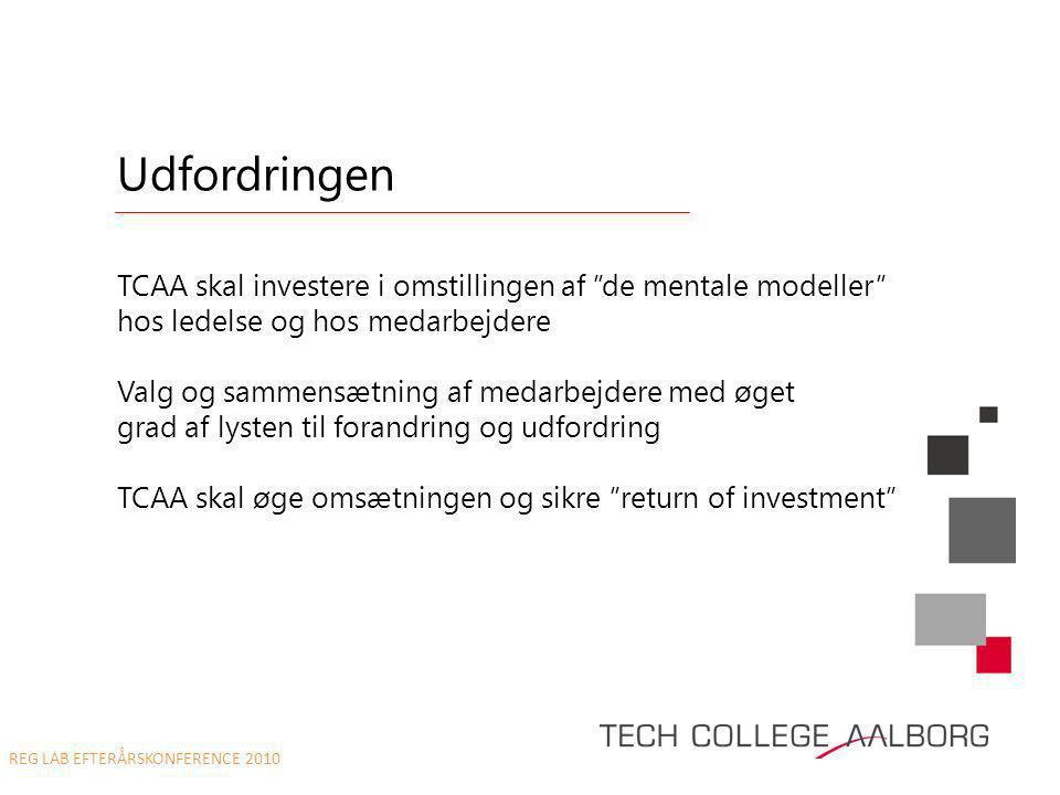 Udfordringen TCAA skal investere i omstillingen af de mentale modeller hos ledelse og hos medarbejdere Valg og sammensætning af medarbejdere med øget grad af lysten til forandring og udfordring TCAA skal øge omsætningen og sikre return of investment Tech College Aalborg: s •For at nå dette mål skal der ske en række ændringer….