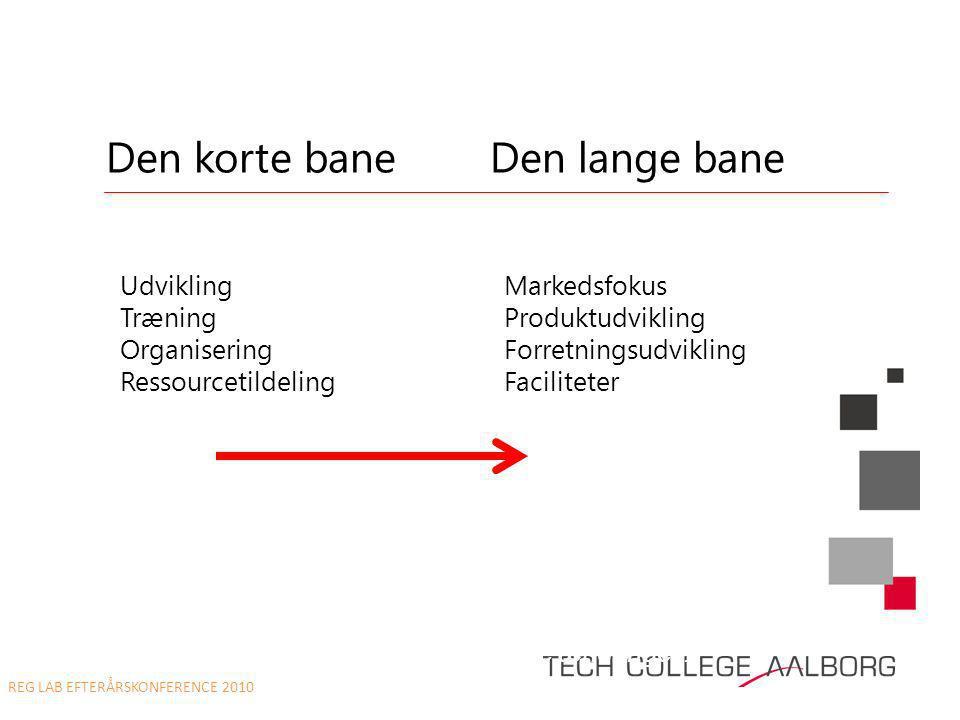 Den korte bane Den lange bane UdviklingMarkedsfokus TræningProduktudvikling OrganiseringForretningsudvikling RessourcetildelingFaciliteter Tech College Aalborg: s •For at nå dette mål skal der ske en række ændringer….