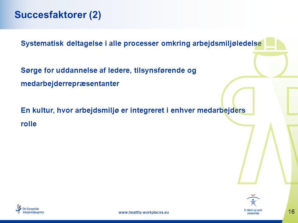 16 www.healthy-workplaces.eu Succesfaktorer (2) Systematisk deltagelse i alle processer omkring arbejdsmiljøledelse Sørge for uddannelse af ledere, tilsynsførende og medarbejderrepræsentanter En kultur, hvor arbejdsmiljø er integreret i enhver medarbejders rolle